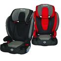 Recaro ProBooster XL 儿童车座椅